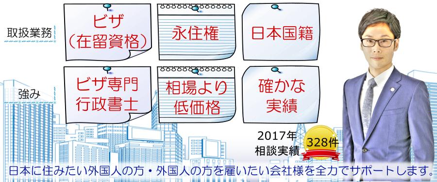 大阪のビザ&在留資格&永住権なら行政書士ロイヤル総合事務所