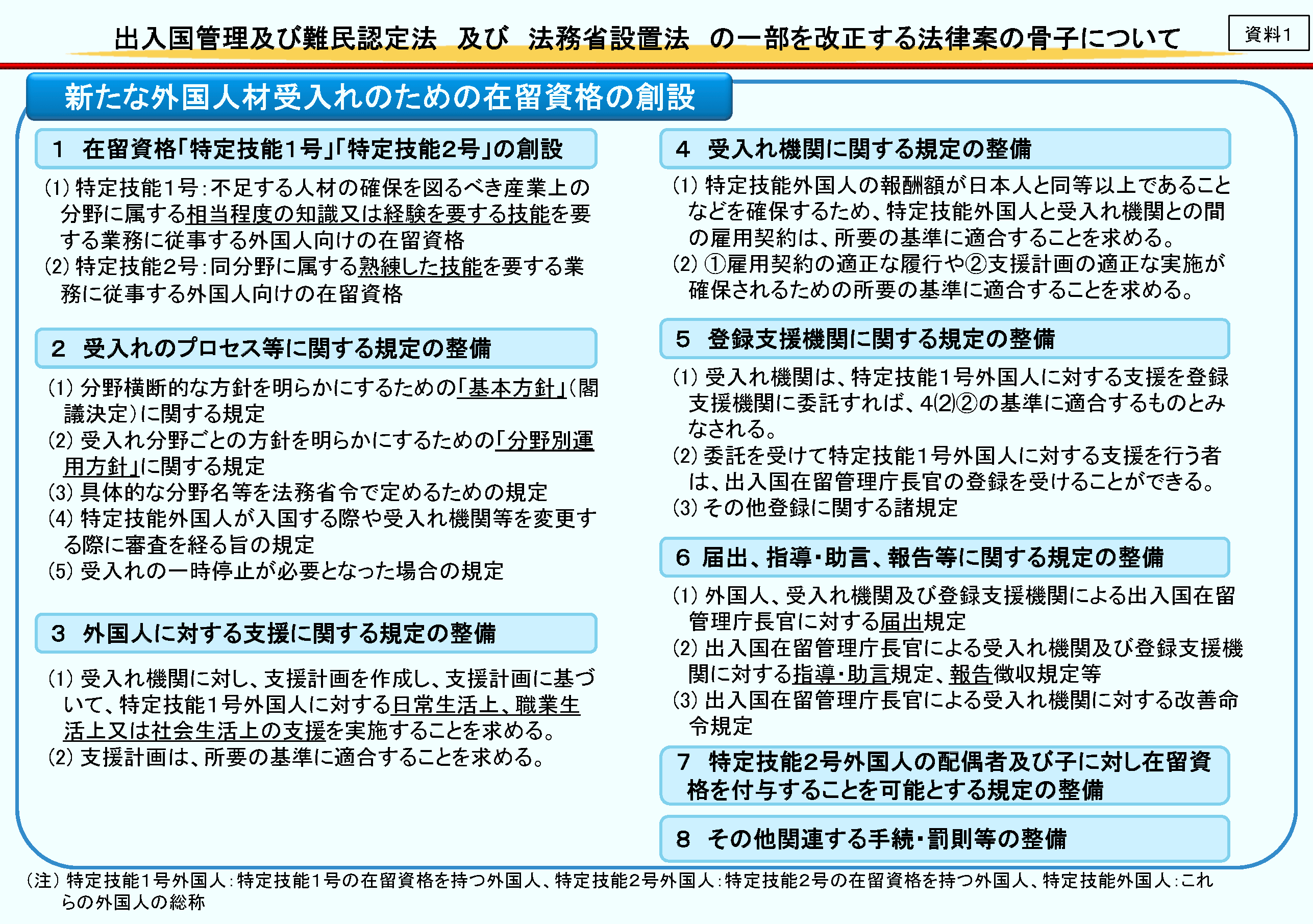 特定技能ビザ(在留資格)資料1