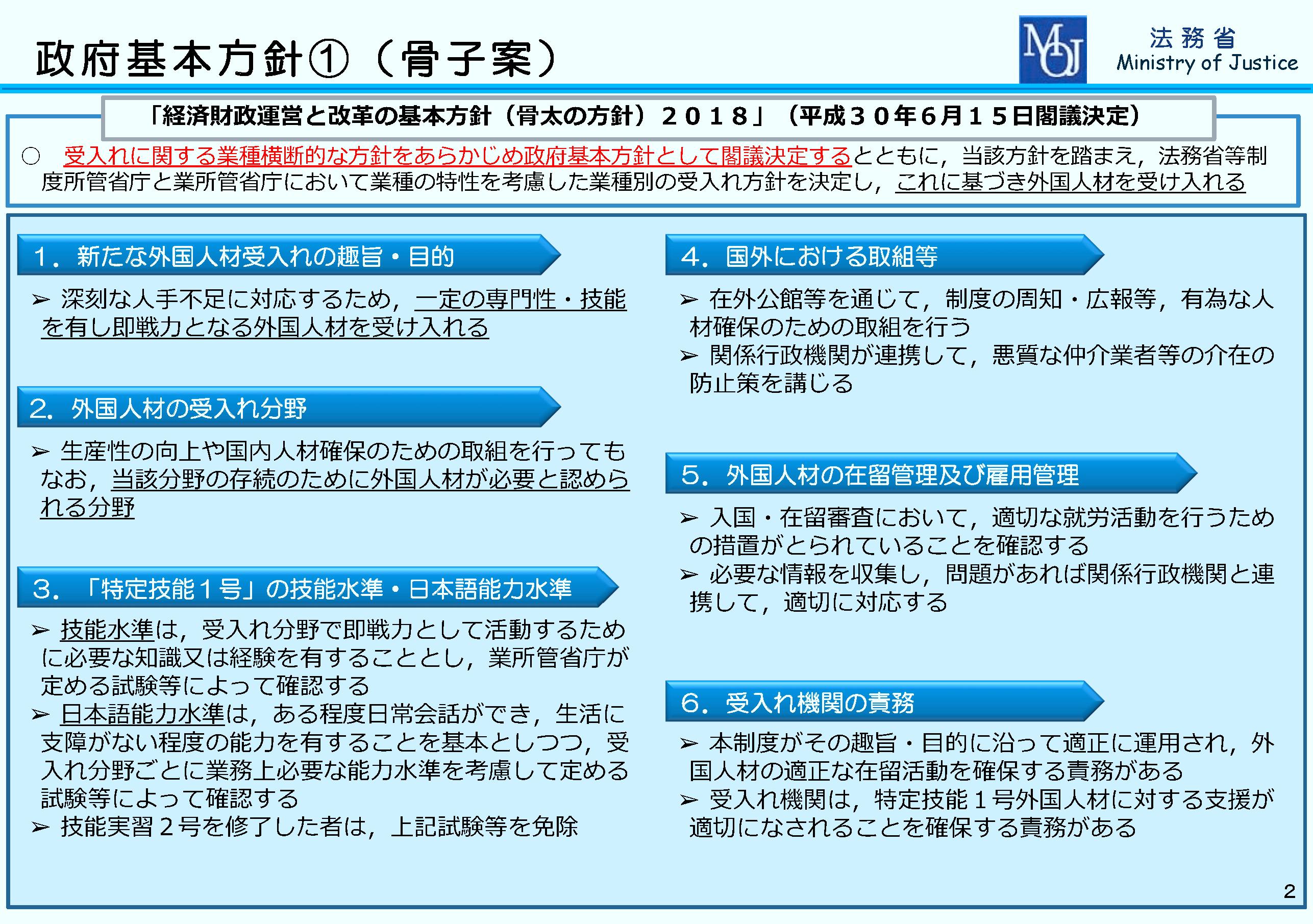 特定技能ビザ(在留資格)資料2-3
