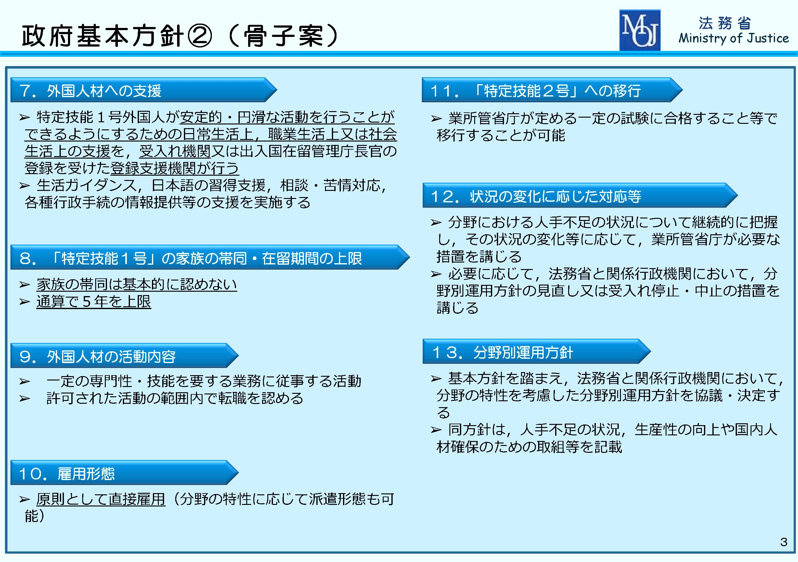 特定技能ビザ(在留資格)資料2-4